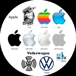 BluCactus - apple