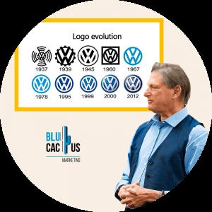 BluCactus -volkswagen new logo - old man teaching