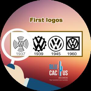 blucactus - logo