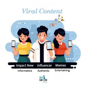 BluCactus - Ways for Viral Marketing Content