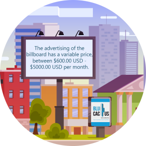 BluCactus / How much does billboard advertising cost? / city