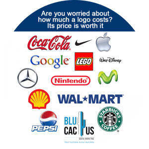 BluCactus / how much does a logo cost? / logos