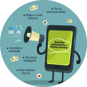BluCactus - What is Fashion Marketing? - black cellphone with green screen talkink with a megaphone