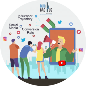 BluCactus - Benefits of Influencers Marketing - people with social media around them