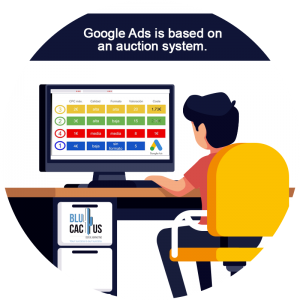 BluCactus - How much does a Google Adwords campaign cost - computer with a search term