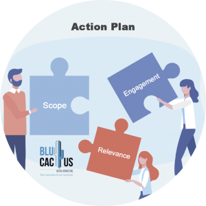 BluCactus - Benefits of Influencers Marketing - actions plans with a puzzle