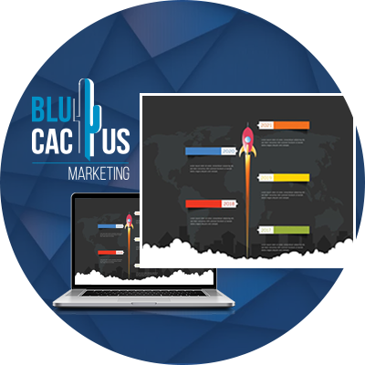 BluCactus - Trends in Web Design - a computer with a page open on it