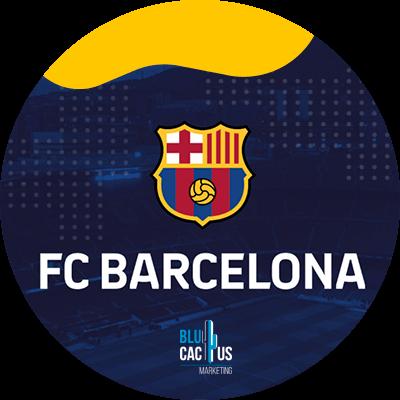 BluCactus - barcelona