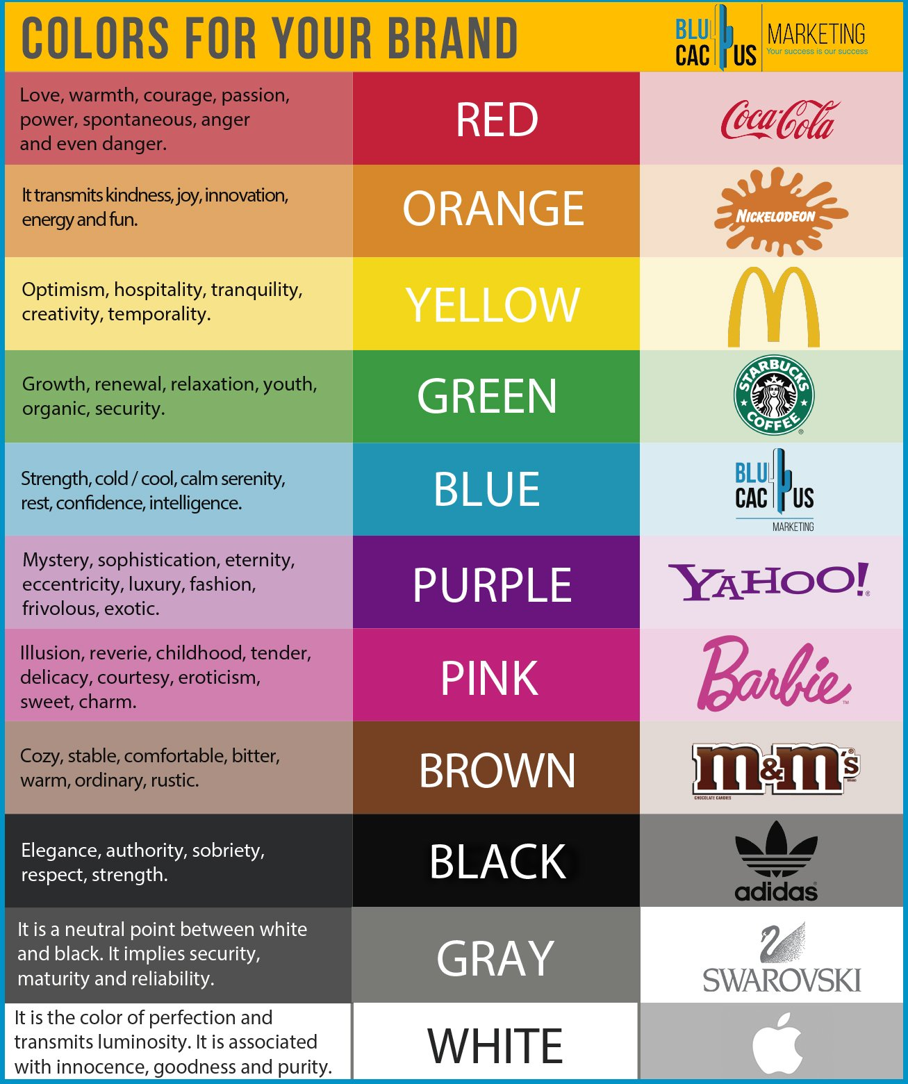 BluCactus - The psychology of color - Infographic