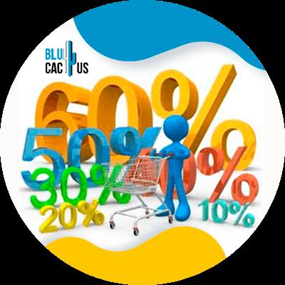 BluCactus - sales