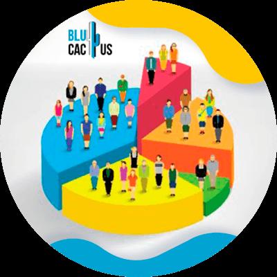 BluCactus - over segmentation