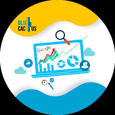 BluCactus - Google algorithms - example of an algorithm