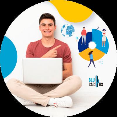 BluCactus -Segmentation when advertising - men working