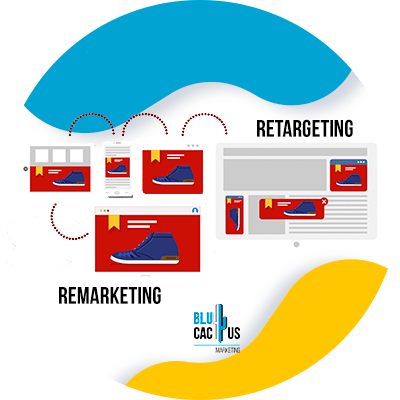 BluCactus - remarketing