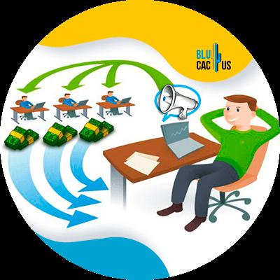 BluCactus -Digital Marketing for Beginners - profesional people working