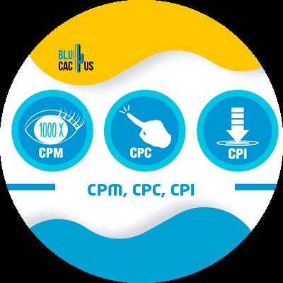 BluCactus -cost per cpc