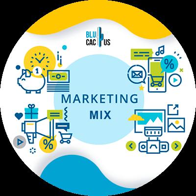 BluCactus -Digital Marketing for Beginners - marketing mix