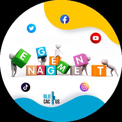 BluCactus -engagement