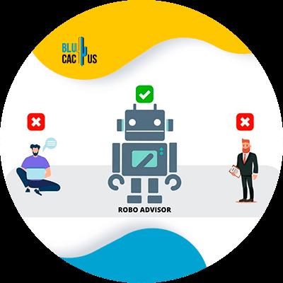 BluCactus - Marketing trends for insurance companies - robot