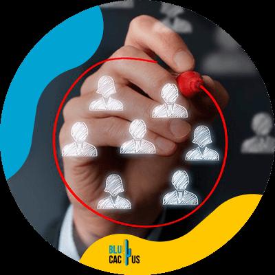 BluCactus - Online Loans - types of conversatiob