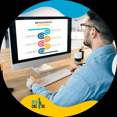 BluCactus -social media marketing efforts - important information