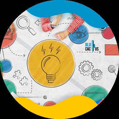 BluCactus - SEO Keywords - Strategy
