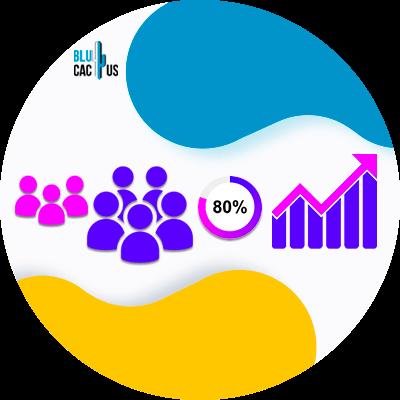 BluCactus - conversion rate - important data