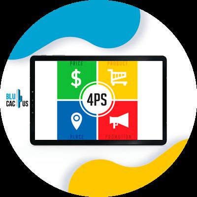BluCactus - marketing news - important data