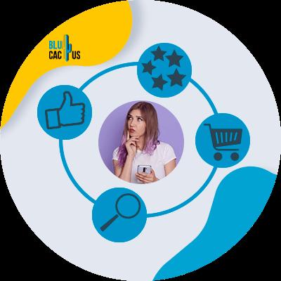 BluCactus - consumer journey - important data
