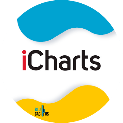 Blucactus-9-iCharts - Top 10 tools to design infographics in 30 mins for blogging